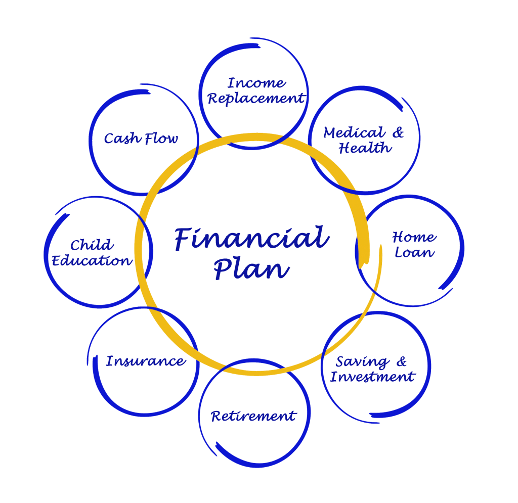 Financial planning strategy